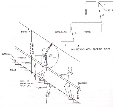 Bmw E36 Wiring Diagrams on bmw e46 tail light wiring diagram